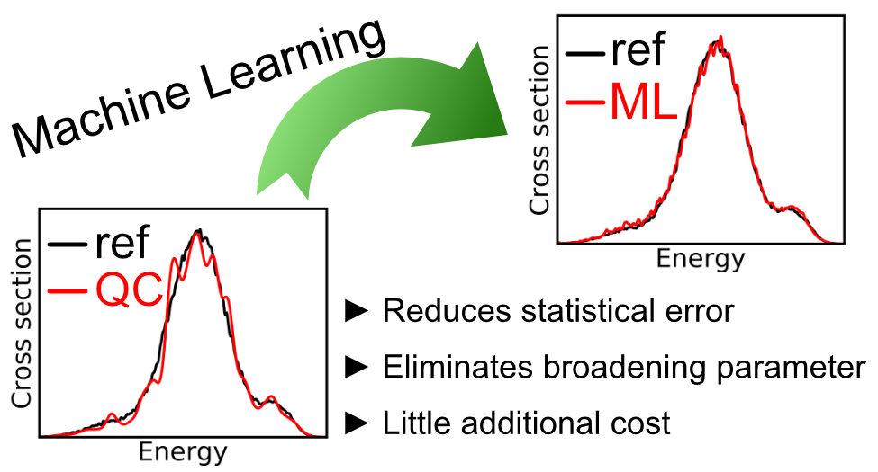 MLatom 1.2: ML absorption spectra